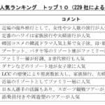 JATA(日本旅行業協会)調査